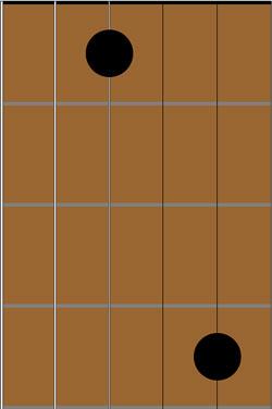 le jeu en octaves à la guitare manouche écart corde aigue