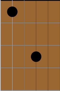 le jeu en octaves à la guitare manouche écart corde grave