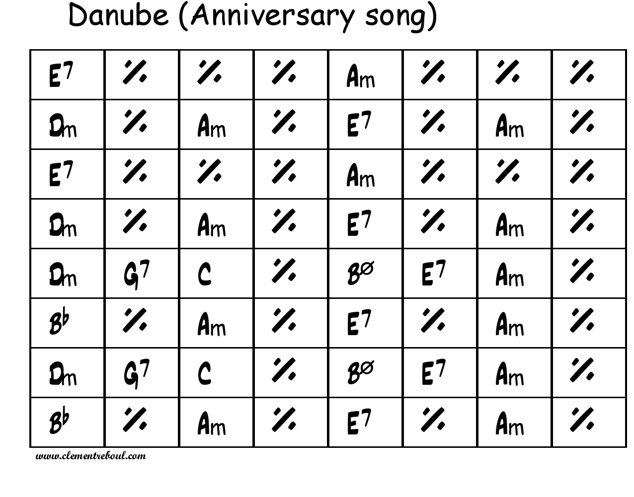 danube-anniversary-song-apprendre-le-jazz-manouche