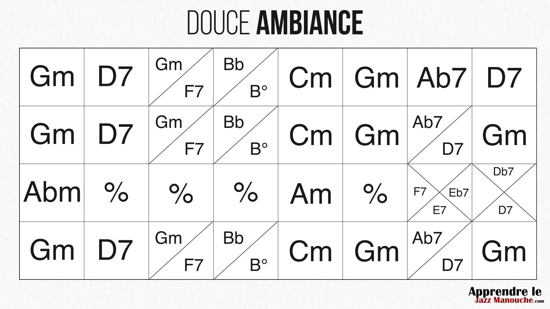 Douce Ambiance - Grille Apprendre le Jazz Manouche