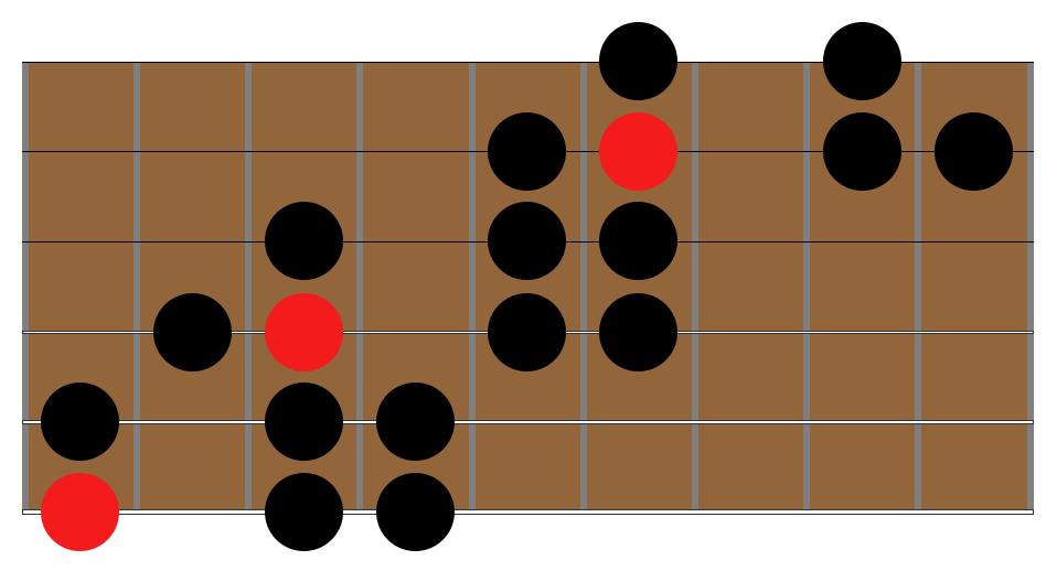 gamme-mineure-harmonique-en-demanche